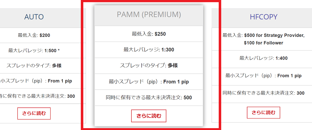 PAMM口座